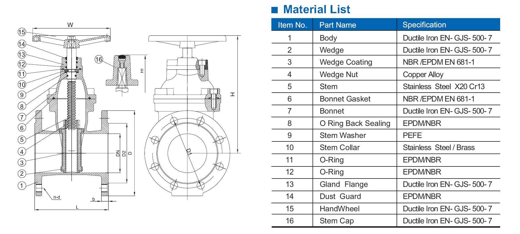 BS 5163 gate valve