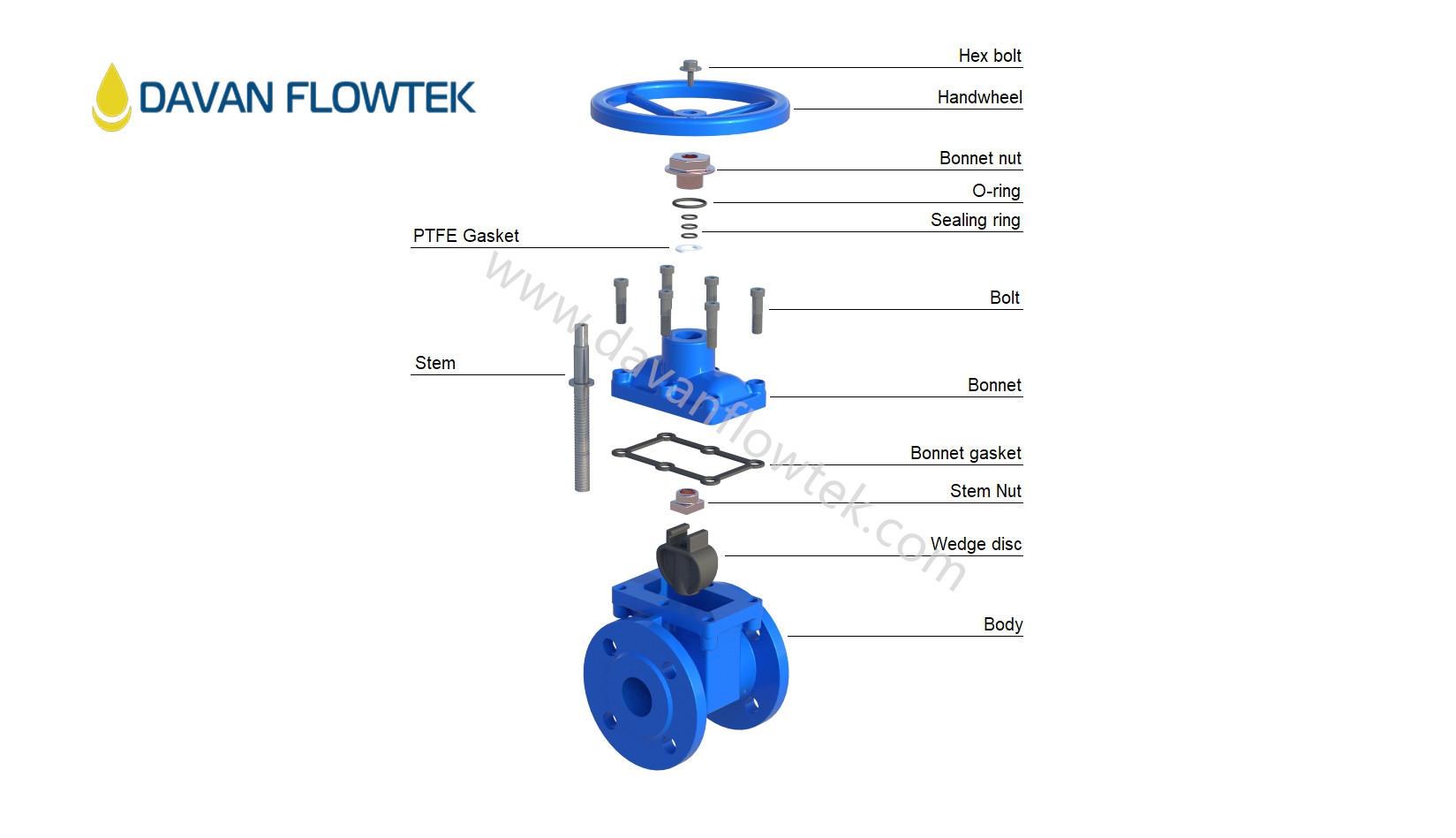 gate valve Pn25