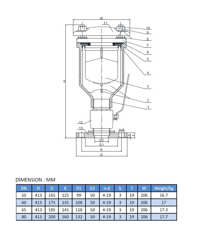 DN50 single orifice air valve size