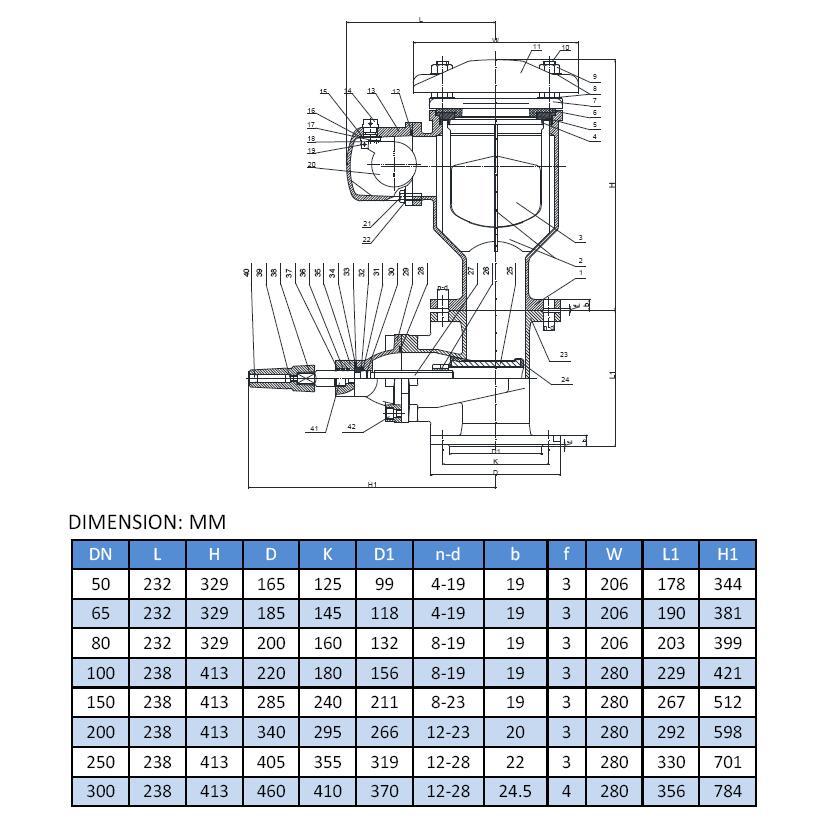 air valve with gate valve size