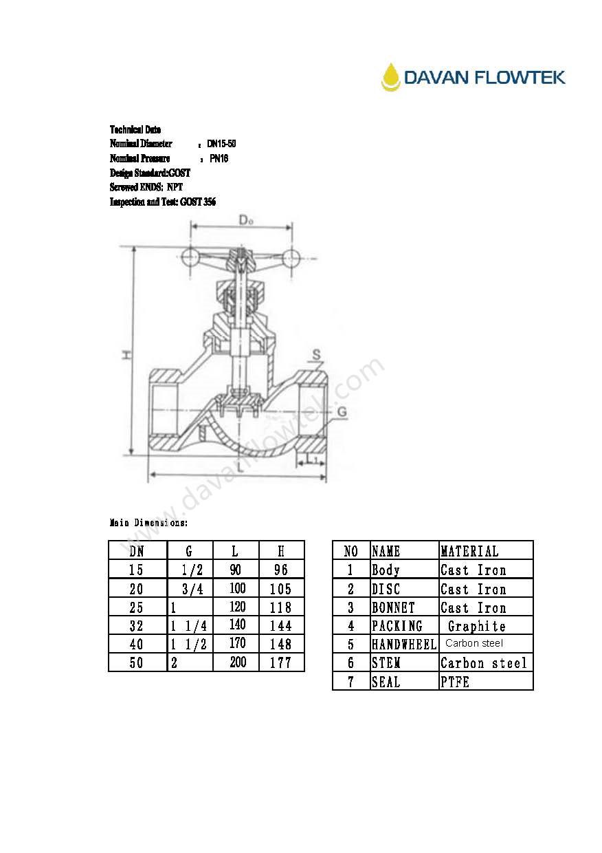 gost standard threaded globe valve