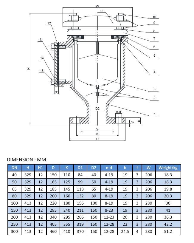 single orifice air valve size