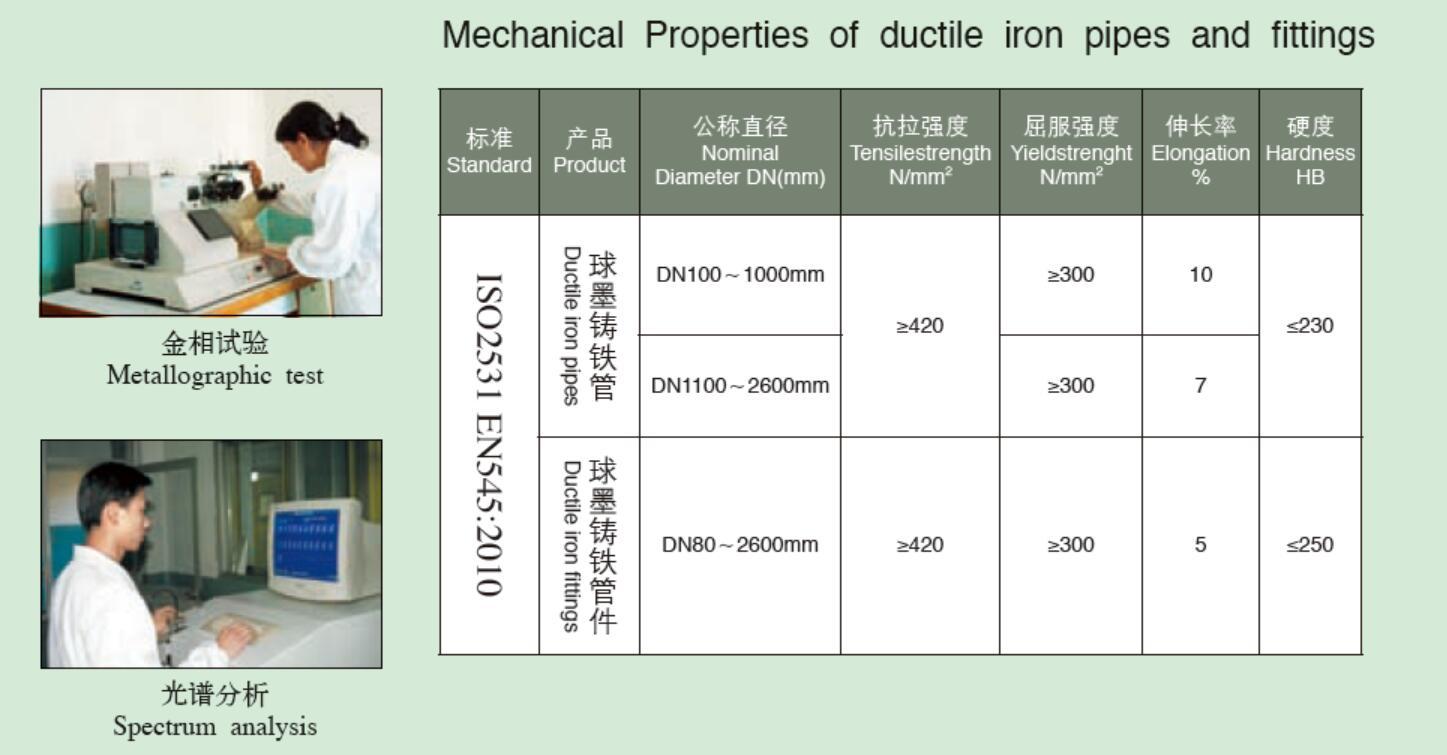 mechanical proferties of di pipes