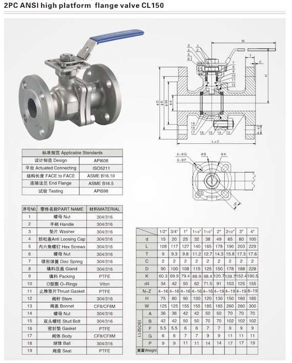 2pc high platform ball valve
