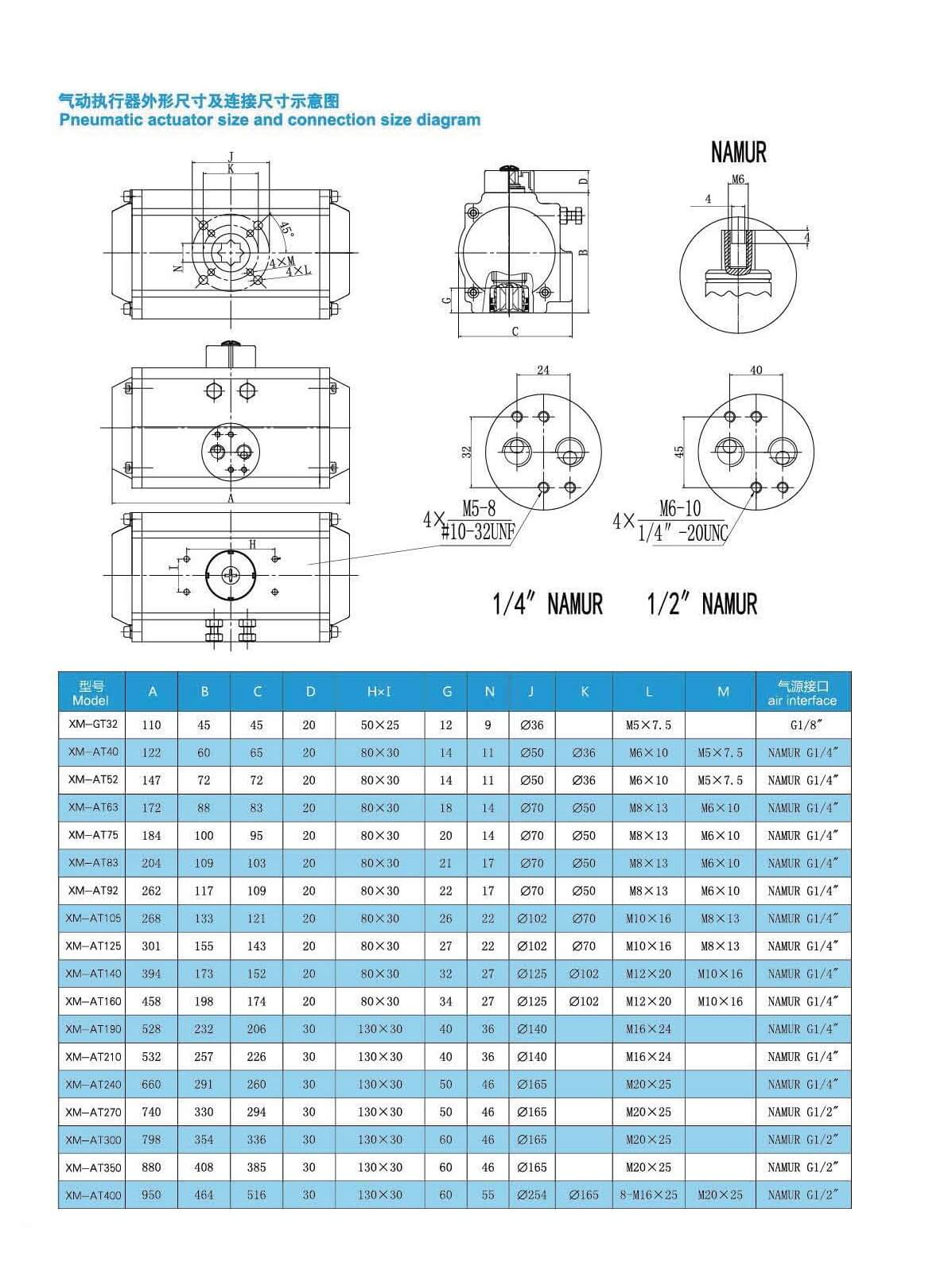 actuator connection size