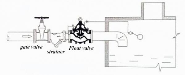 float valve install